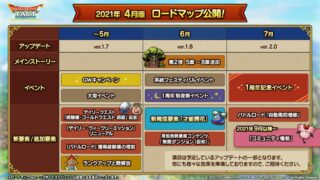 【朗報】7月までのロードマップが公開されたぞおおおおお!!!